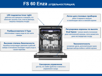 Отдельностоящая посудомоечная машина с интересным дизайном - Энзафункц.PNG