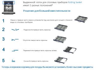Увеличиваем вместимость посудомойки c выдвижным лотком folding basket - folding_basket.PNG