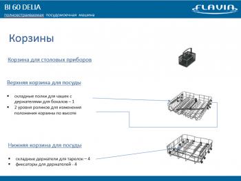 Новинки: компактная встраиваемая посудомойка Flavia Bi 45 Delia и полновстраиваемая Bi 60 Delia - баскет1.PNG