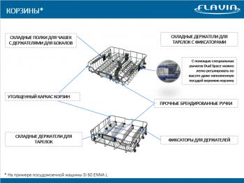Увеличиваем вместимость посудомойки c выдвижным лотком folding basket - baskets2.PNG